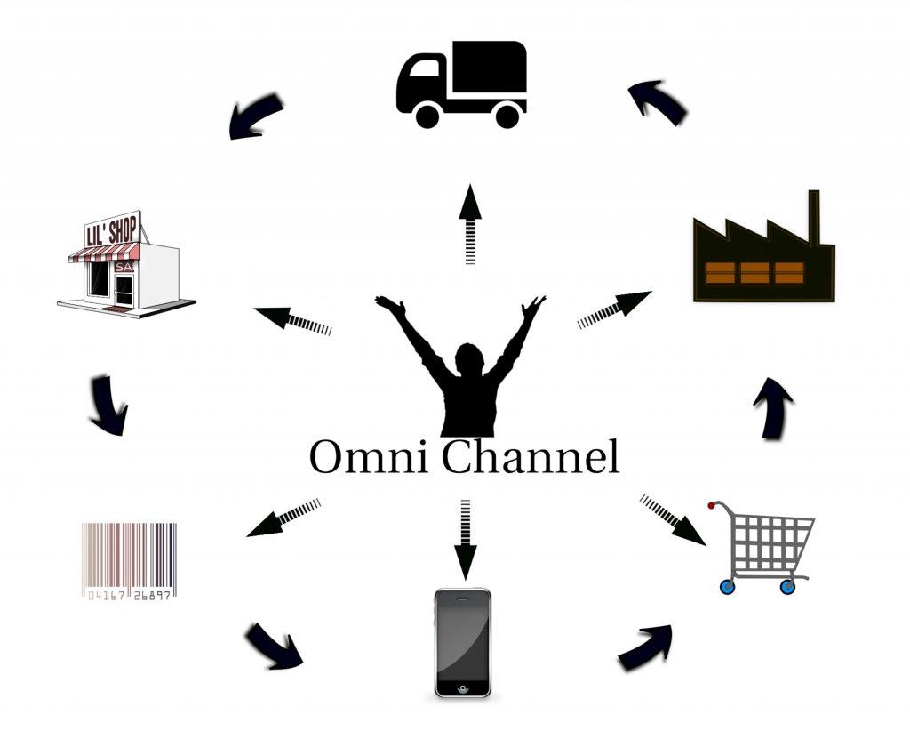 オムニチャネルのイメージ画像